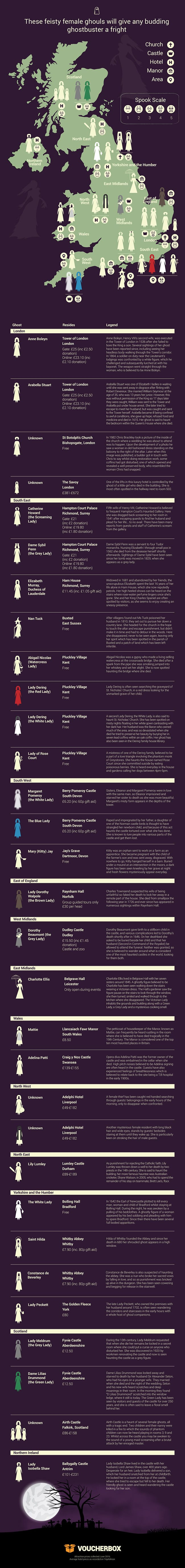 A ghoulish guide to the most haunted hot spots in Britain Infographic