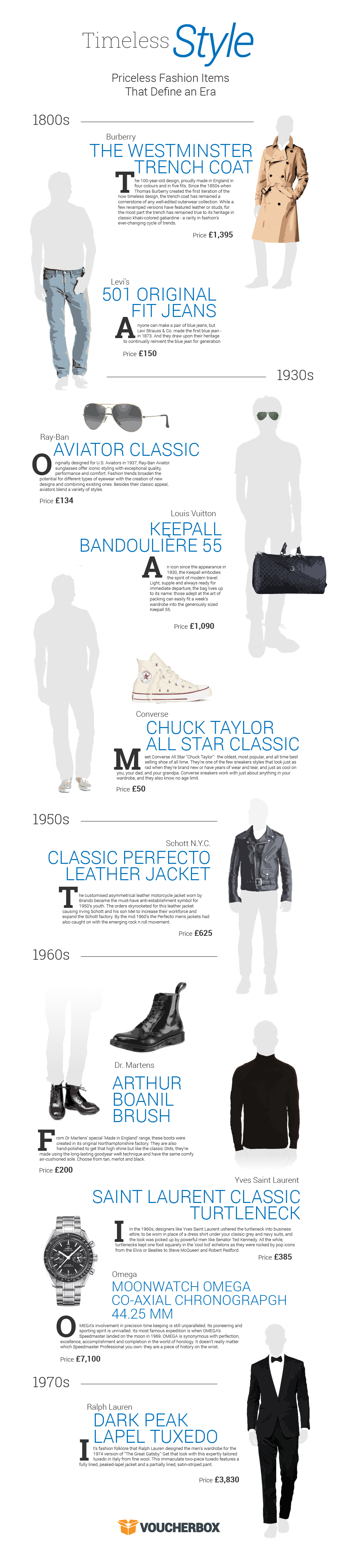 Iconic Men's Fashion