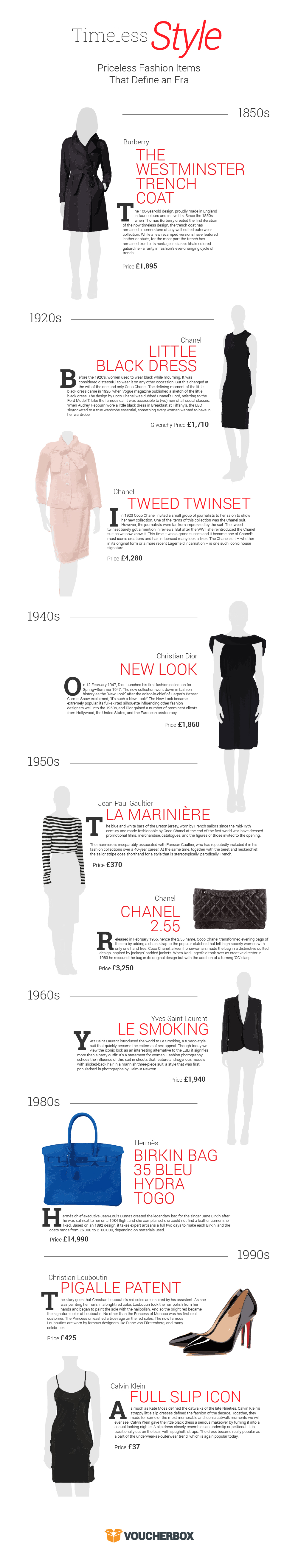 Women 90 Years Since the LBD... here are 20 fashion classics that followed
