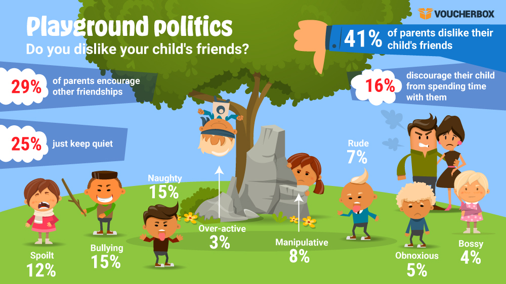 20161012 play date infographic 1 1 Playground politics: Do you dislike your childrens friends?
