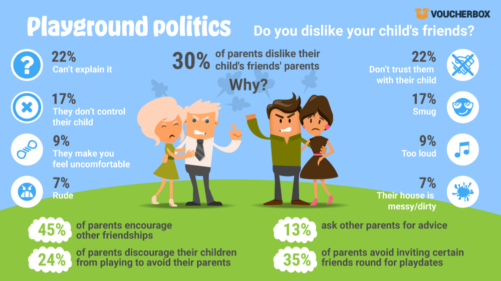 20161012 play date infographic 2 1 Playground politics: Do you dislike your childrens friends?